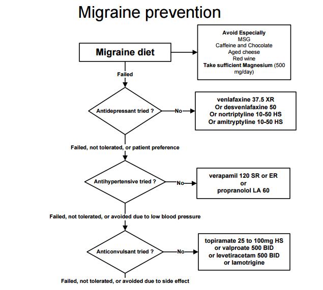 migraine12